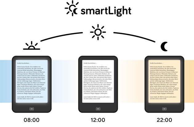 PocketBook Touch Hd 2. Smartlight, Podświetlenie, czytnik ebooków, ebooki, książki elektorniczne, ebook reader, czytniki