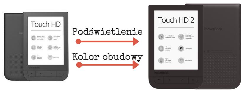różnic między PocketBook Touch HD a Touch HD2, PocketBook Touch HD, PocketBook Touch HD2, czytnik ebooków, ebooki, książki elektroniczne, podświetlenie, smartLIGHT, Kindle