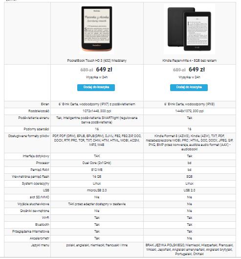 porównanie parametrów technicznych pocketbook touch hd 3 kindle paperwhite 4