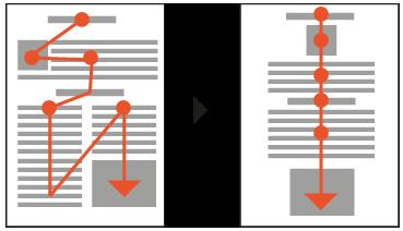 Tryb reflow dla plików PDF