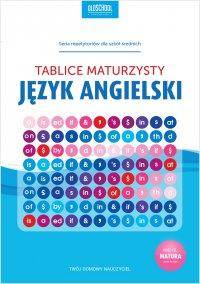 Język angielski. Tablice maturzysty - Opracowanie zbiorowe