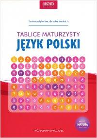 Język polski. Tablice maturzysty - Opracowanie zbiorowe