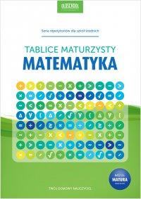 Matematyka. Tablice maturzysty - Opracowanie zbiorowe
